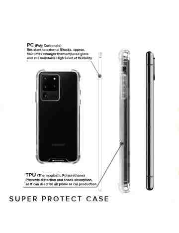 Goospery - Super Protect Case for Samsung S20 Ultra G988 - Clear